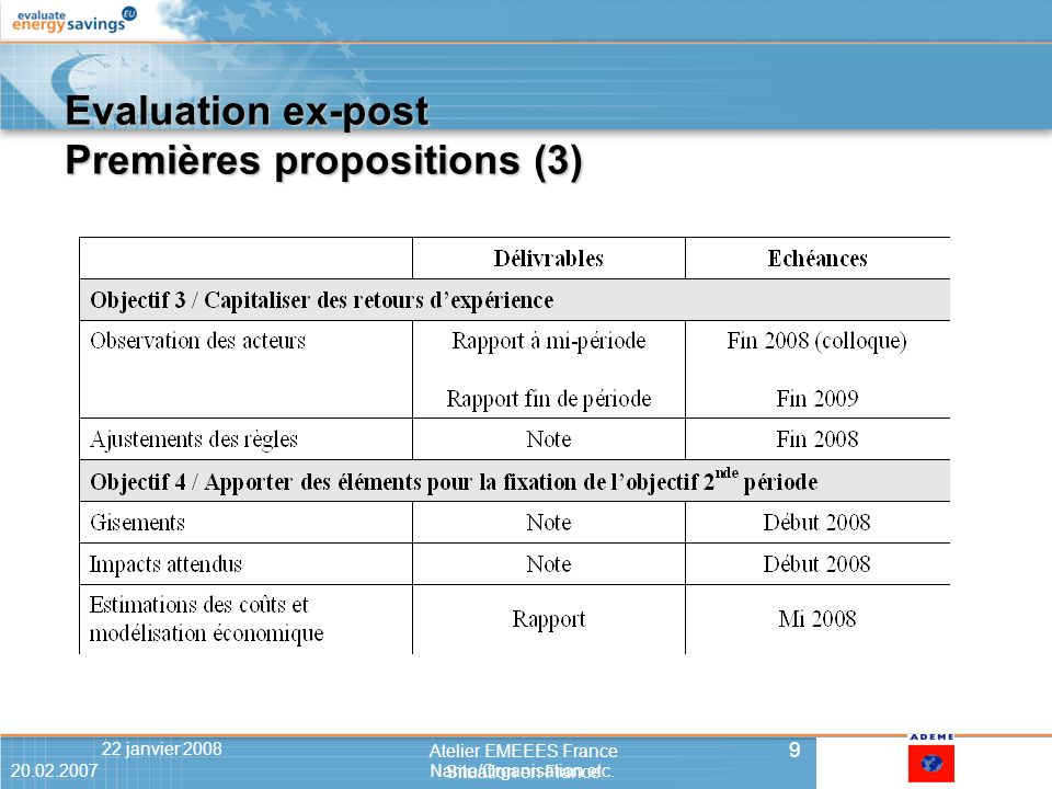 20.02.2007Name/Organisation etc.922 janvier 2008 9 Atelier EMEEES France Situation en France 20.02.2007Name/Organisation etc.