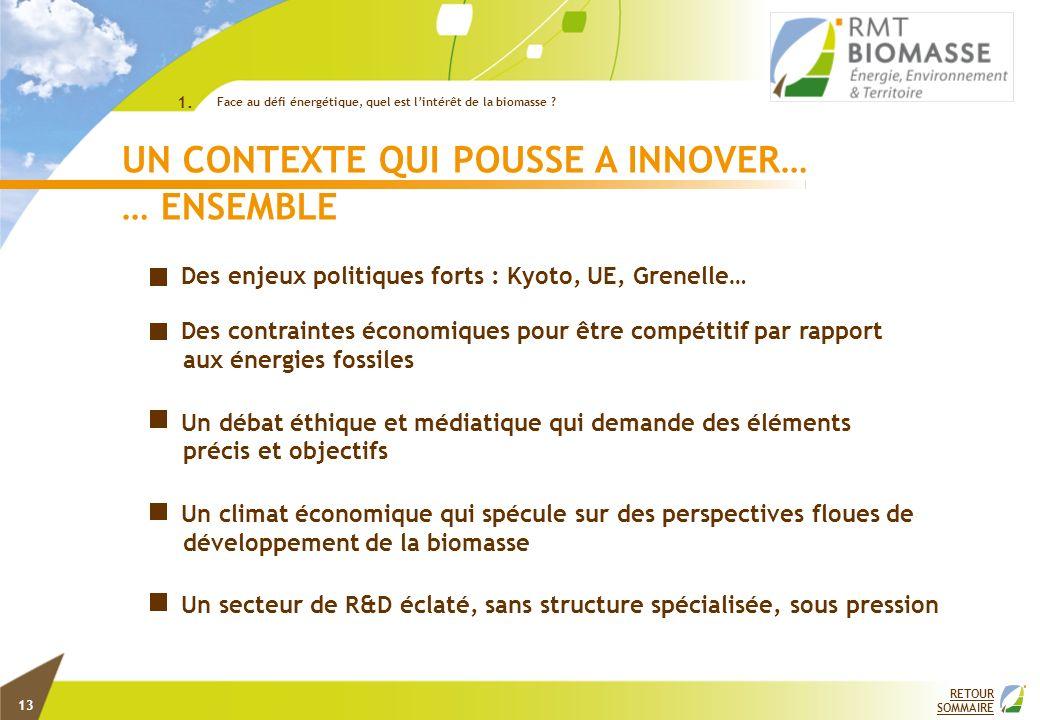 UN CONTEXTE QUI POUSSE A INNOVER… … ENSEMBLE Des enjeux politiques forts : Kyoto, UE, Grenelle… Des contraintes économiques pour être compétitif par r
