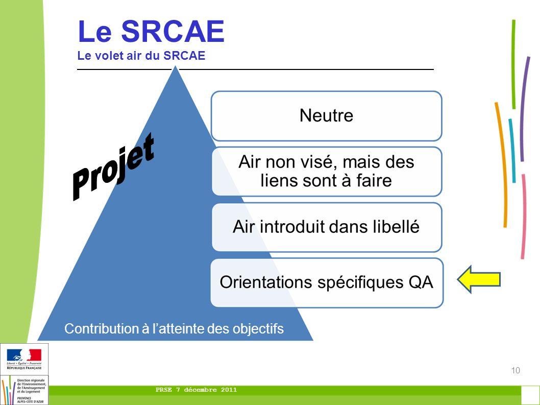PRSE 7 décembre 2011 10 Contribution à latteinte des objectifs Le SRCAE Le volet air du SRCAE