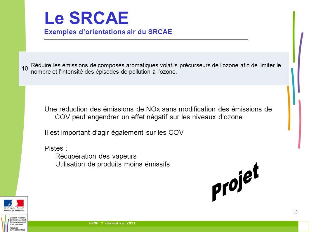 PRSE 7 décembre 2011 13 10 Réduire les émissions de composés aromatiques volatils précurseurs de l'ozone afin de limiter le nombre et l'intensité des