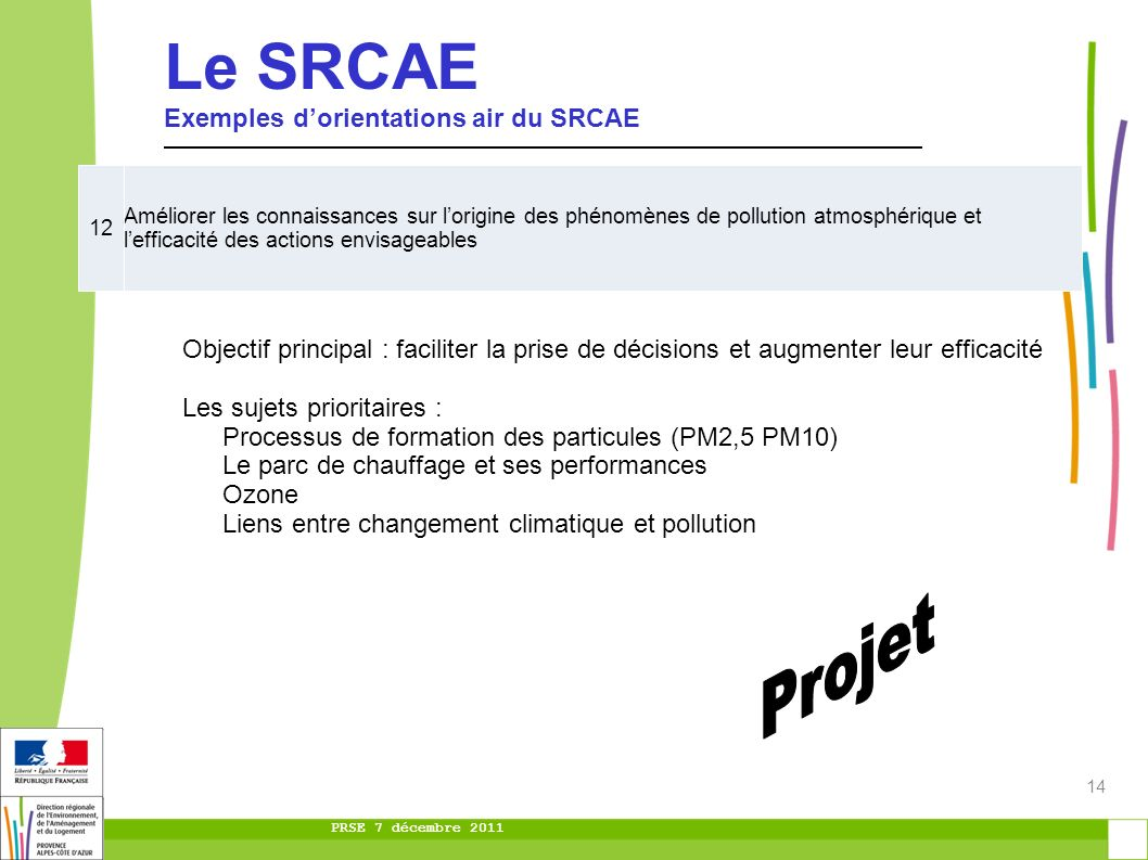 PRSE 7 décembre 2011 14 12 Améliorer les connaissances sur lorigine des phénomènes de pollution atmosphérique et lefficacité des actions envisageables