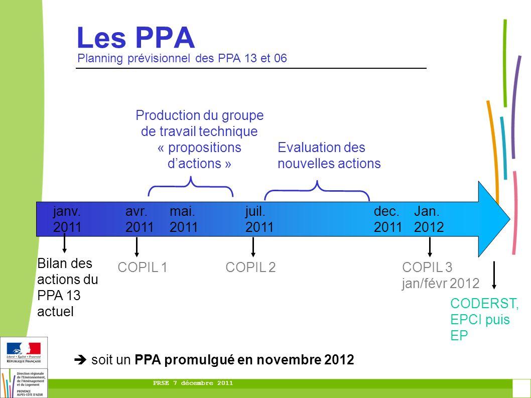 PRSE 7 décembre 2011 Les PPA Planning prévisionnel des PPA 13 et 06 Bilan des actions du PPA 13 actuel janv. 2011 COPIL 1 avr. 2011 Production du grou