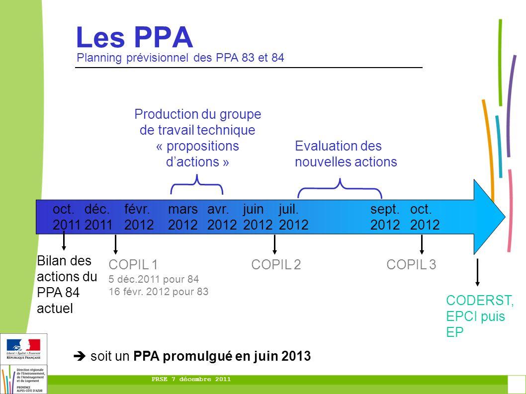 PRSE 7 décembre 2011 Les PPA Planning prévisionnel des PPA 83 et 84 Bilan des actions du PPA 84 actuel oct. 2011 COPIL 1 5 déc.2011 pour 84 16 févr. 2