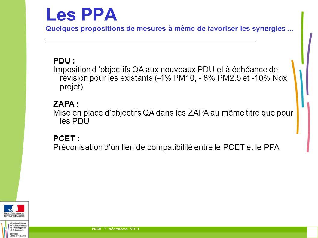 PRSE 7 décembre 2011 Les PPA Quelques propositions de mesures à même de favoriser les synergies... PDU : Imposition d objectifs QA aux nouveaux PDU et