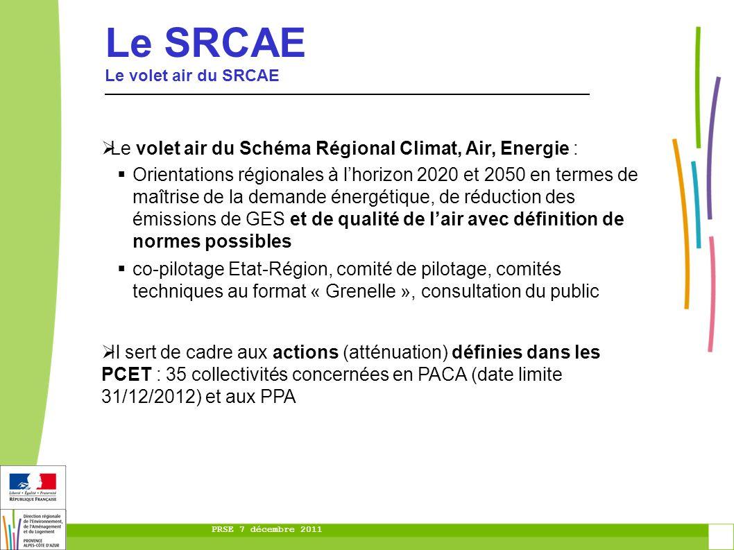 PRSE 7 décembre 2011 Le SRCAE Le volet air du SRCAE Le volet air du Schéma Régional Climat, Air, Energie : Orientations régionales à lhorizon 2020 et