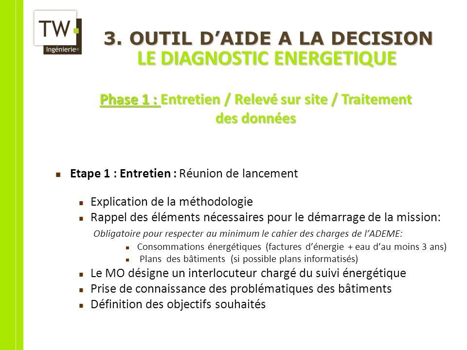 Etape 1 : Entretien : Réunion de lancement Explication de la méthodologie Rappel des éléments nécessaires pour le démarrage de la mission: Obligatoire