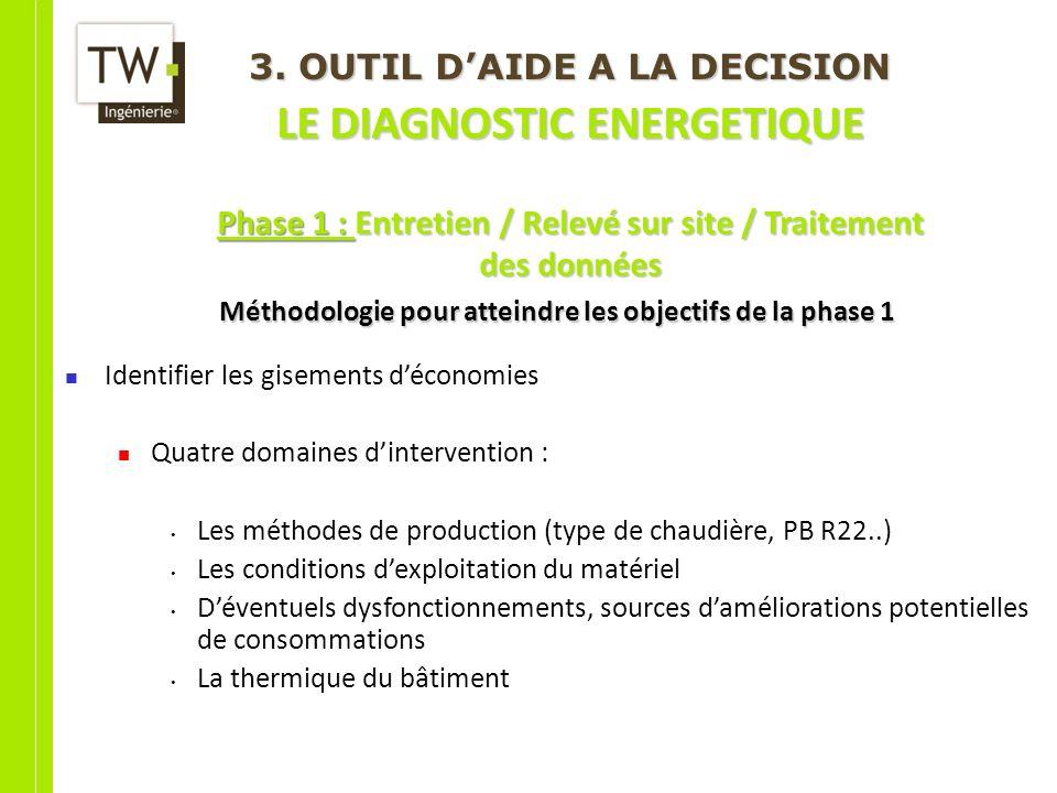 3. OUTIL DAIDE A LA DECISION LE DIAGNOSTIC ENERGETIQUE Méthodologie pour atteindre les objectifs de la phase 1 Identifier les gisements déconomies Qua