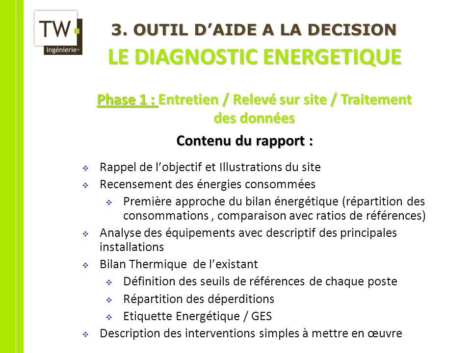 3. OUTIL DAIDE A LA DECISION LE DIAGNOSTIC ENERGETIQUE Contenu du rapport : Rappel de lobjectif et Illustrations du site Recensement des énergies cons