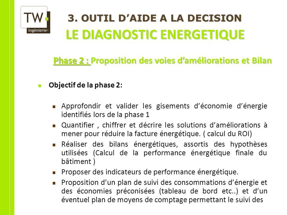 Objectif de la phase 2: Approfondir et valider les gisements déconomie dénergie identifiés lors de la phase 1 Quantifier, chiffrer et décrire les solu