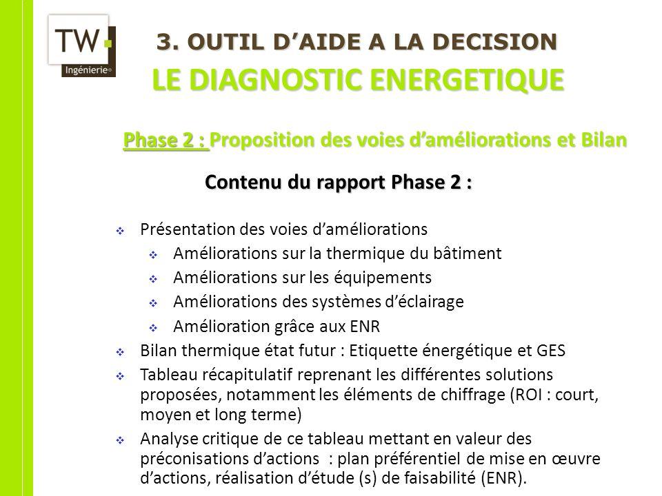 3. OUTIL DAIDE A LA DECISION LE DIAGNOSTIC ENERGETIQUE Contenu du rapport Phase 2 : Présentation des voies daméliorations Améliorations sur la thermiq