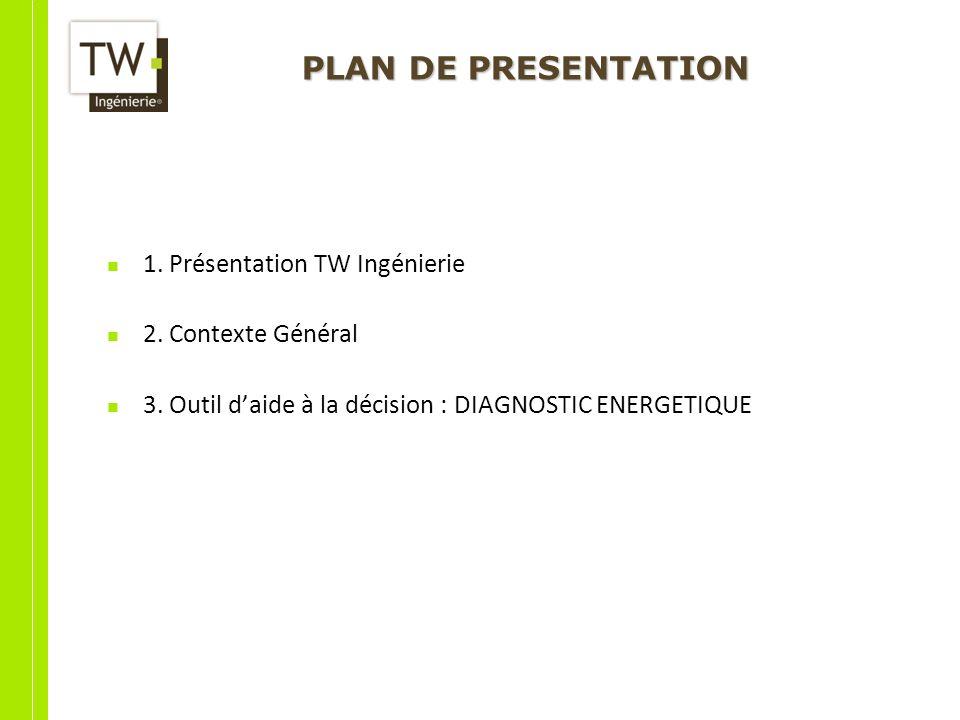 PLAN DE PRESENTATION 1. Présentation TW Ingénierie 2. Contexte Général 3. Outil daide à la décision : DIAGNOSTIC ENERGETIQUE