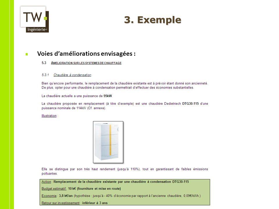 Voies daméliorations envisagées : 3. Exemple Isolation thermique par lintérieur