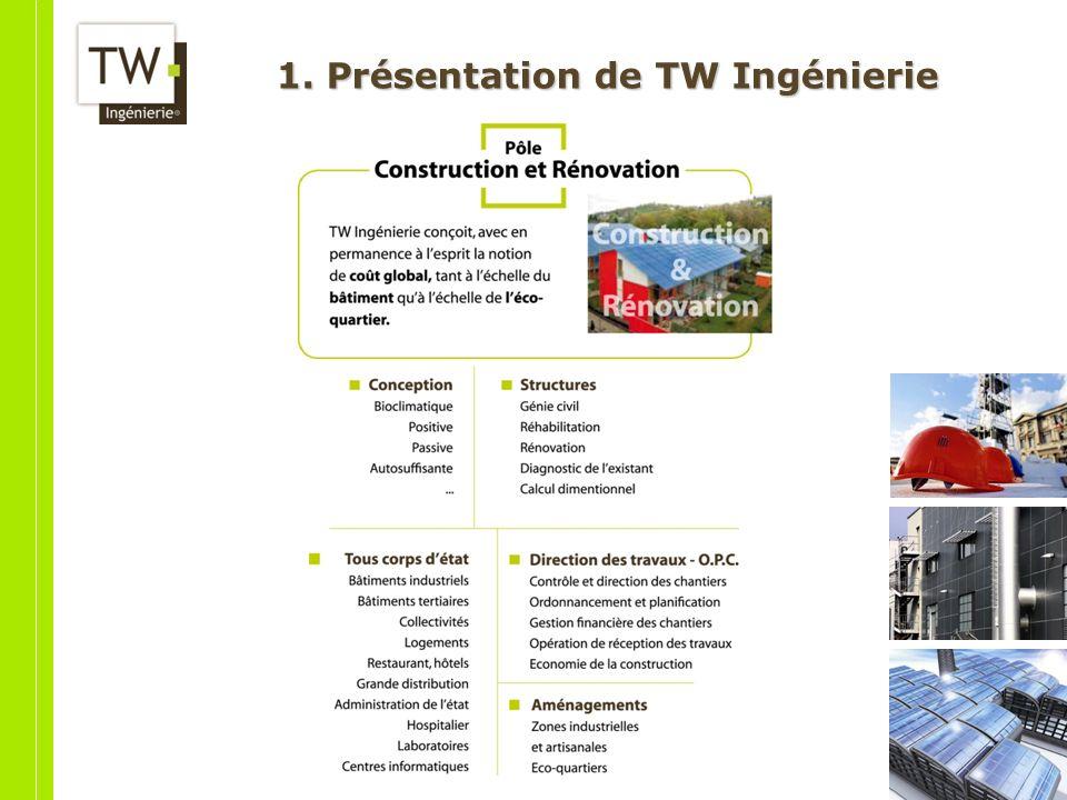 1. Présentation de TW Ingénierie