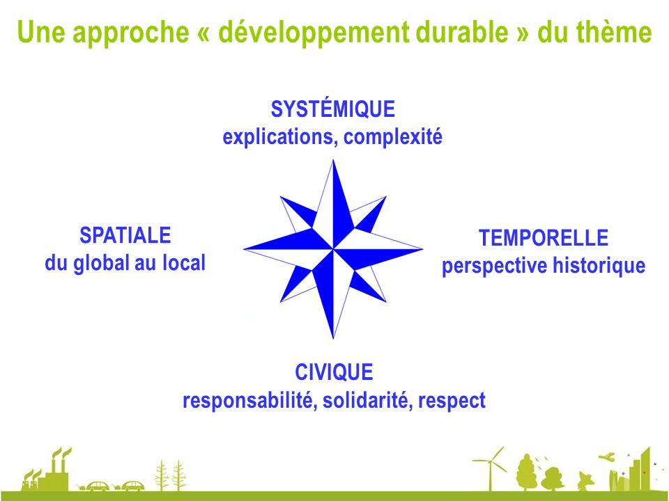 Prérequis : les polluants majeurs www.airqualitynow.eu