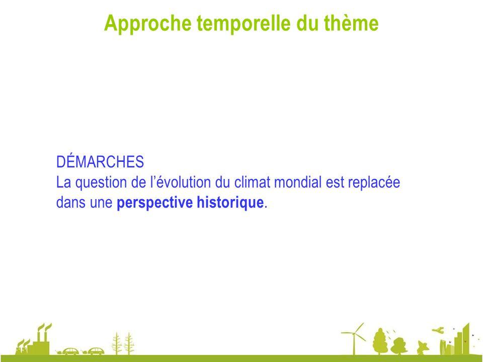 Approche civique du thème CONNAISSANCES Des politiques sont mises en œuvre à tous les niveaux déchelle pour réguler limpact des activités humaines et économiques sur latmosphère.