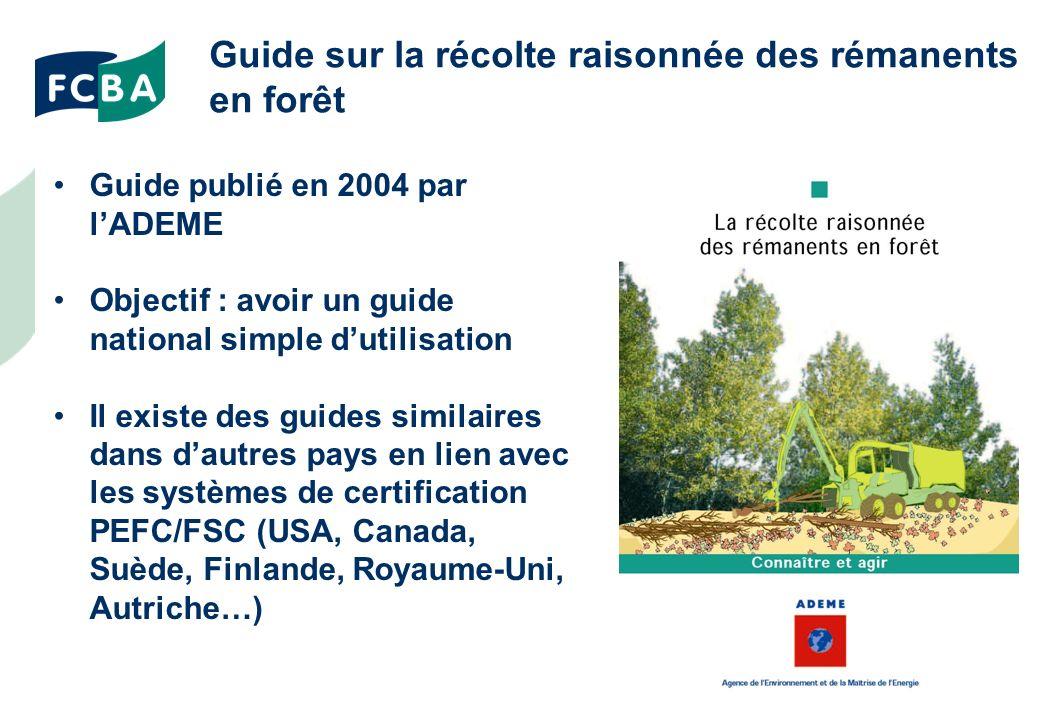 Guide sur la récolte raisonnée des rémanents en forêt Guide publié en 2004 par lADEME Objectif : avoir un guide national simple dutilisation Il existe des guides similaires dans dautres pays en lien avec les systèmes de certification PEFC/FSC (USA, Canada, Suède, Finlande, Royaume-Uni, Autriche…)