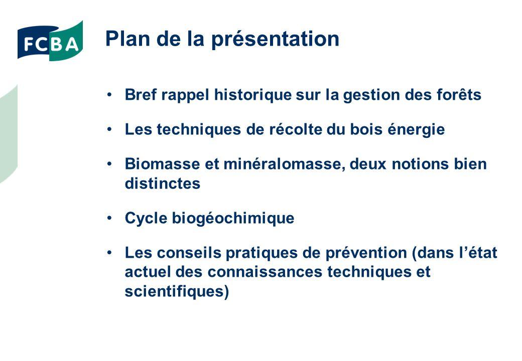 Plan de la présentation Bref rappel historique sur la gestion des forêts Les techniques de récolte du bois énergie Biomasse et minéralomasse, deux notions bien distinctes Cycle biogéochimique Les conseils pratiques de prévention (dans létat actuel des connaissances techniques et scientifiques)
