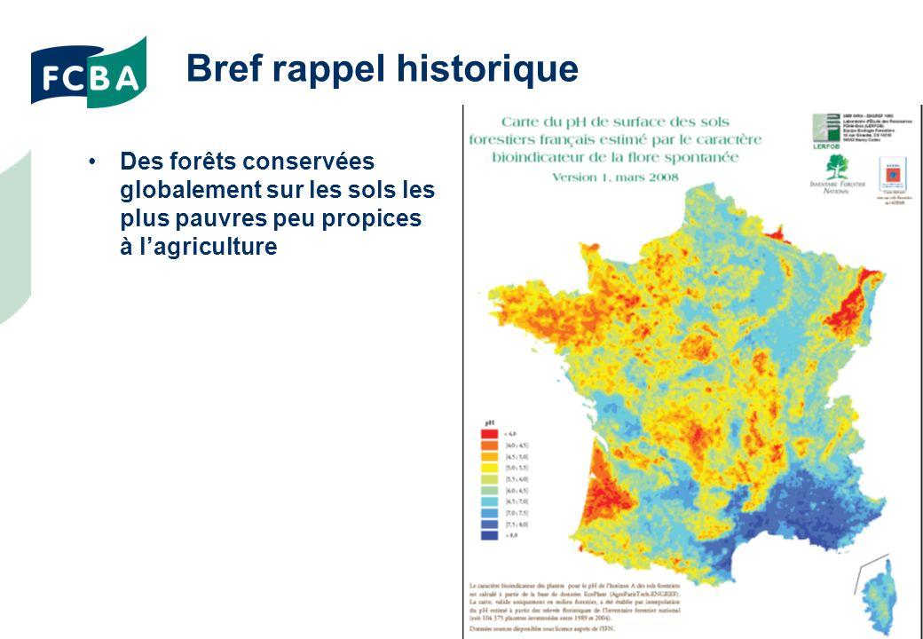 Bref rappel historique Des forêts conservées globalement sur les sols les plus pauvres peu propices à lagriculture