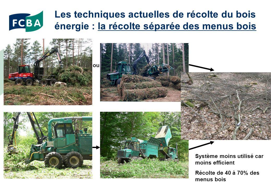 Les techniques actuelles de récolte du bois énergie : la récolte séparée des menus bois ou Système moins utilisé car moins efficient Récolte de 40 à 70% des menus bois