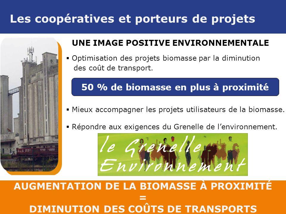 Les coopératives et porteurs de projets AUGMENTATION DE LA BIOMASSE À PROXIMITÉ = DIMINUTION DES COÛTS DE TRANSPORTS UNE IMAGE POSITIVE ENVIRONNEMENTALE Optimisation des projets biomasse par la diminution des coût de transport.