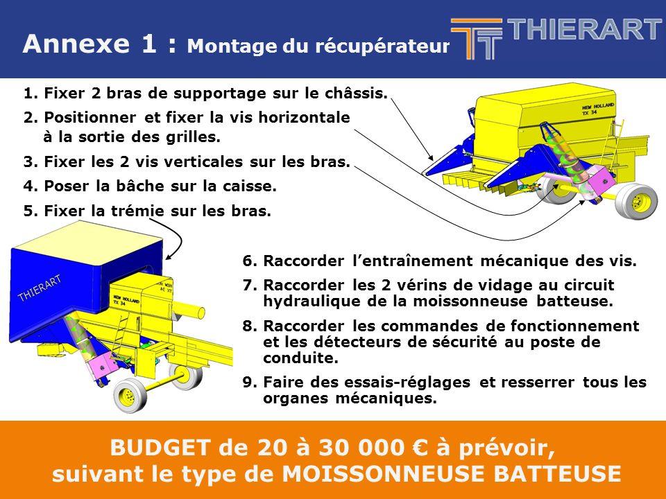 Annexe 1 : Montage du récupérateur BUDGET de 20 à 30 000 à prévoir, suivant le type de MOISSONNEUSE BATTEUSE 1.