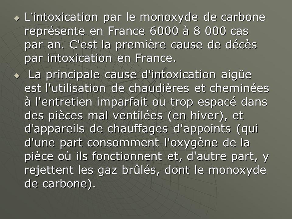 Lintoxication par le monoxyde de carbone représente en France 6000 à 8 000 cas par an. C'est la première cause de décès par intoxication en France. Li