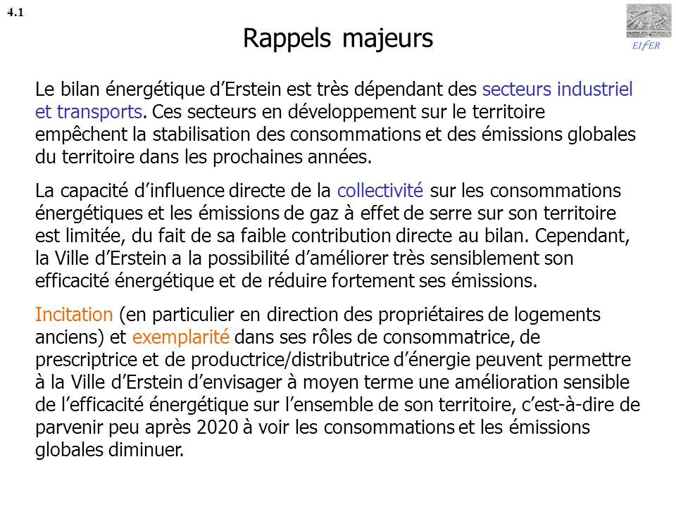 Rappels majeurs 4.1 Le bilan énergétique dErstein est très dépendant des secteurs industriel et transports. Ces secteurs en développement sur le terri