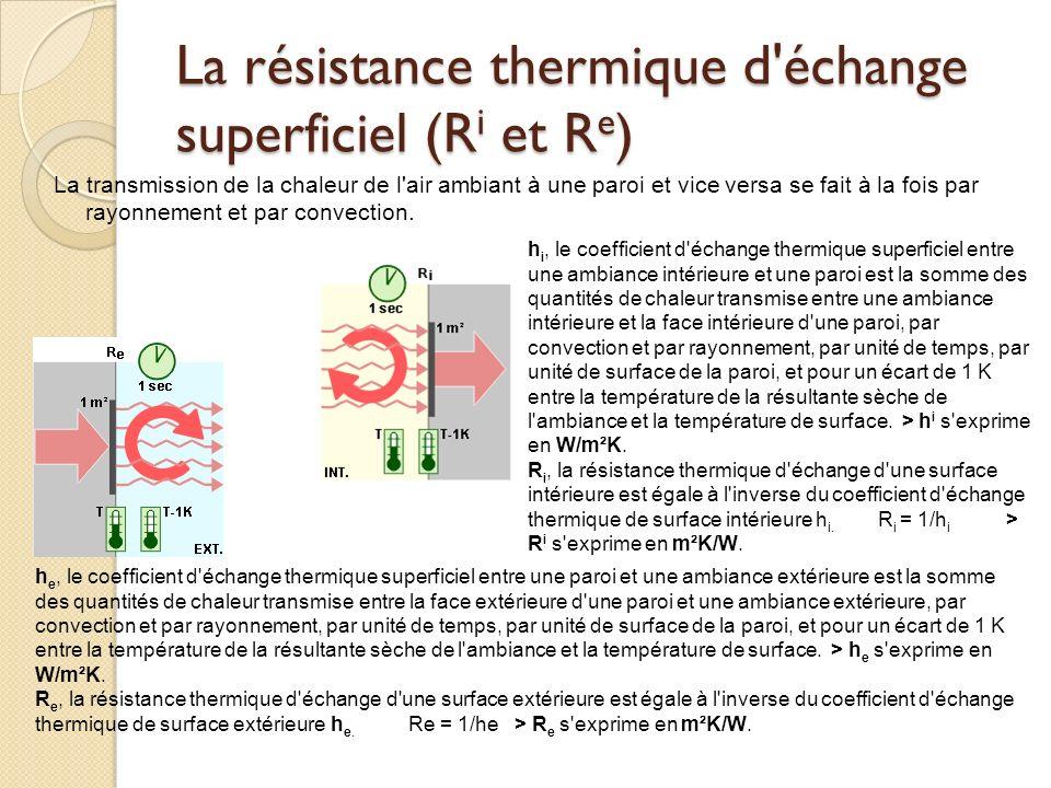 La résistance thermique d échange superficiel (R i et R e ) La transmission de la chaleur de l air ambiant à une paroi et vice versa se fait à la fois par rayonnement et par convection.