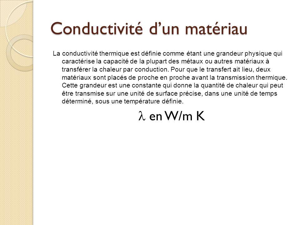 Conductivité dun matériau La conductivité thermique est définie comme étant une grandeur physique qui caractérise la capacité de la plupart des métaux ou autres matériaux à transférer la chaleur par conduction.