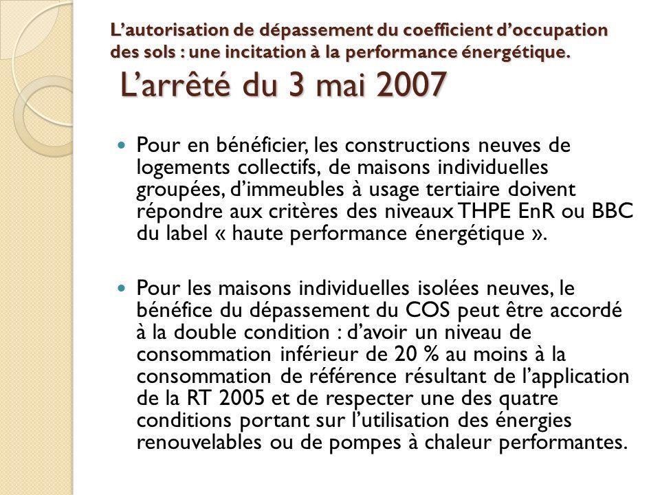 Lautorisation de dépassement du coefficient doccupation des sols : une incitation à la performance énergétique.