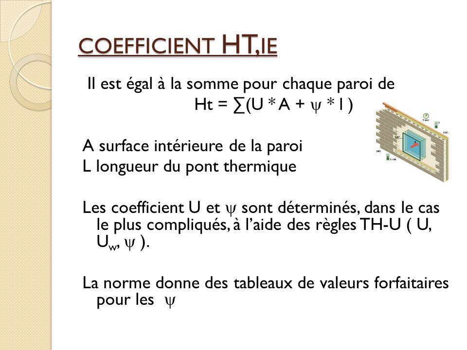 COEFFICIENT HT, IE Il est égal à la somme pour chaque paroi de Ht = (U * A + * l ) A surface intérieure de la paroi L longueur du pont thermique Les coefficient U et sont déterminés, dans le cas le plus compliqués, à laide des règles TH-U ( U, U w, ).