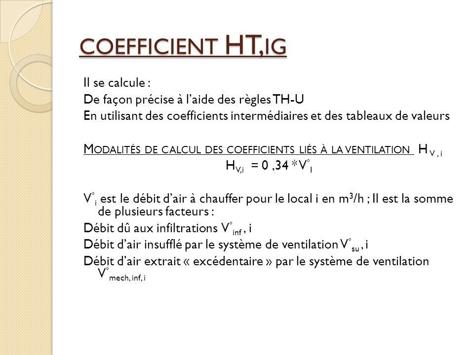 COEFFICIENT HT, IG Il se calcule : De façon précise à laide des règles TH-U En utilisant des coefficients intermédiaires et des tableaux de valeurs M ODALITÉS DE CALCUL DES COEFFICIENTS LIÉS À LA VENTILATION H V, i H V,i = 0,34 * V ° I V ° i est le débit dair à chauffer pour le local i en m 3 /h ; Il est la somme de plusieurs facteurs : Débit dû aux infiltrationsV ° inf, i Débit dair insufflé par le système de ventilation V ° su, i Débit dair extrait « excédentaire » par le système de ventilation V ° mech, inf, i