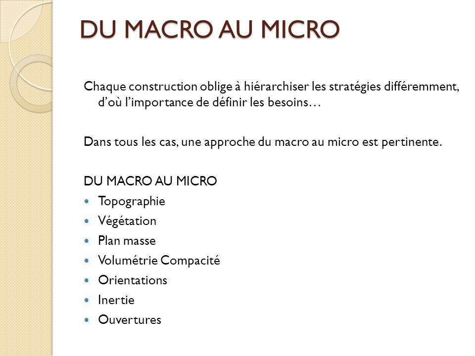 DU MACRO AU MICRO Chaque construction oblige à hiérarchiser les stratégies différemment, doù limportance de définir les besoins… Dans tous les cas, une approche du macro au micro est pertinente.