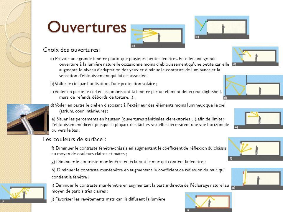 Ouvertures Choix des ouvertures: a) Prévoir une grande fenêtre plutôt que plusieurs petites fenêtres.