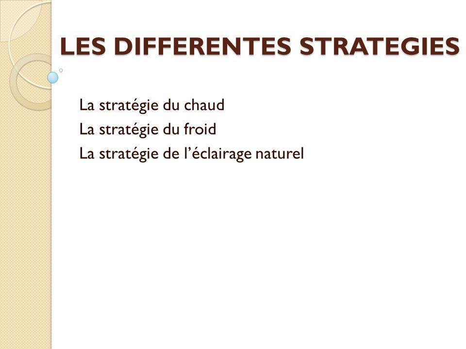 LES DIFFERENTES STRATEGIES La stratégie du chaud La stratégie du froid La stratégie de léclairage naturel