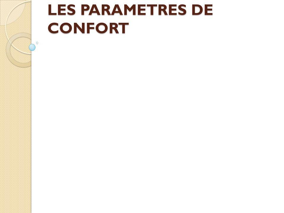 LES PARAMETRES DE CONFORT