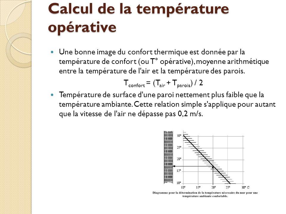 Calcul de la température opérative Une bonne image du confort thermique est donnée par la température de confort (ou T° opérative), moyenne arithmétique entre la température de l air et la température des parois.