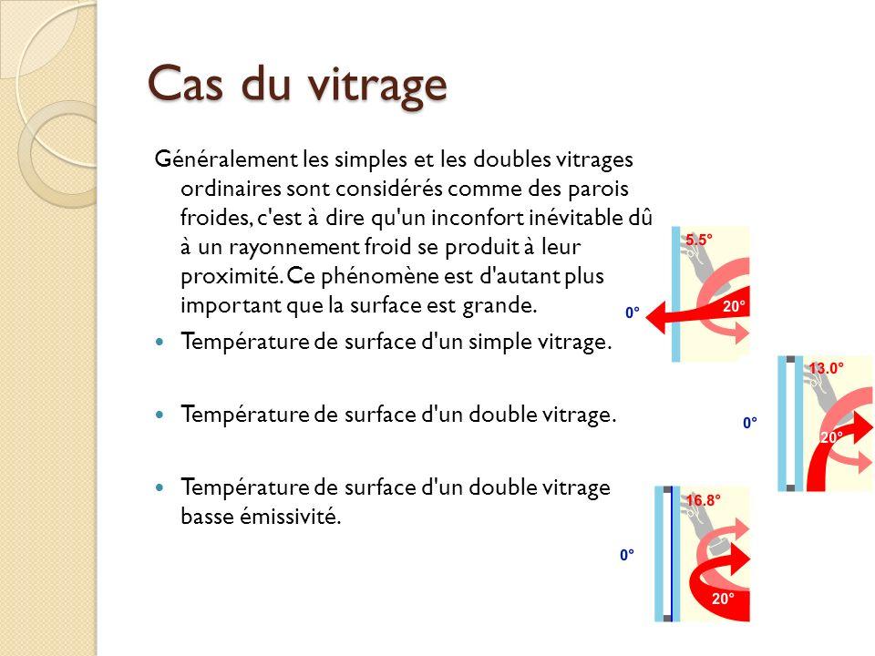 Cas du vitrage Généralement les simples et les doubles vitrages ordinaires sont considérés comme des parois froides, c est à dire qu un inconfort inévitable dû à un rayonnement froid se produit à leur proximité.