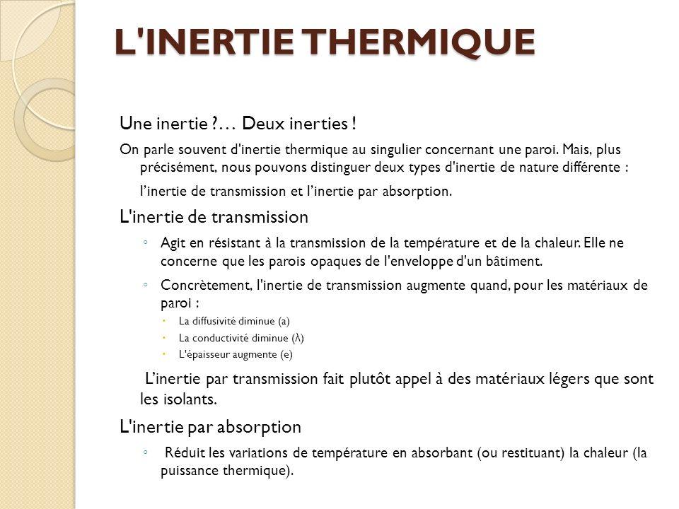 L INERTIE THERMIQUE Une inertie ?… Deux inerties .