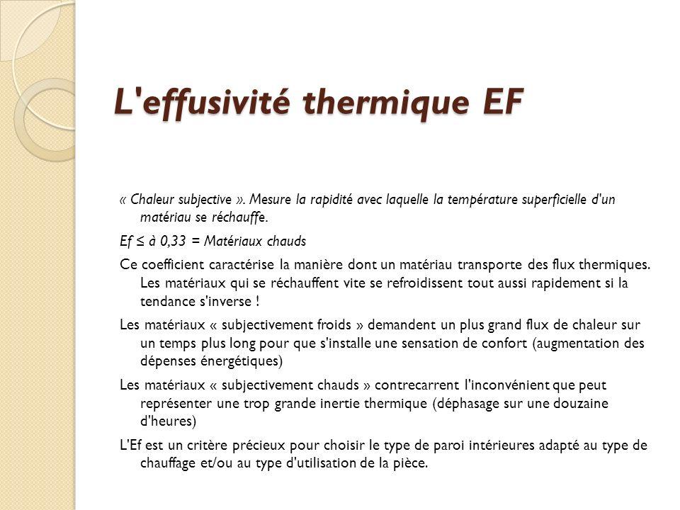 L effusivité thermique EF « Chaleur subjective ».