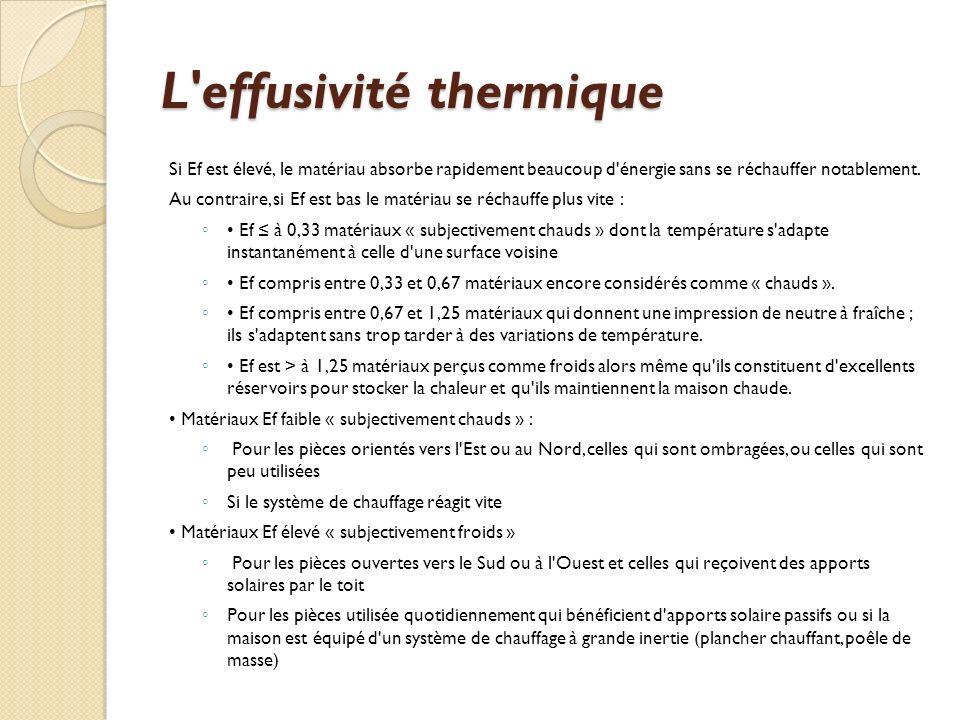 L effusivité thermique Si Ef est élevé, le matériau absorbe rapidement beaucoup d énergie sans se réchauffer notablement.