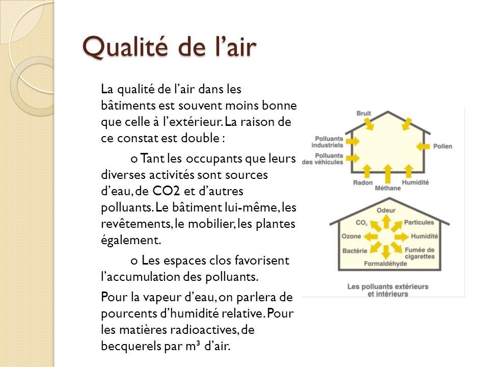 Qualité de lair La qualité de lair dans les bâtiments est souvent moins bonne que celle à lextérieur.