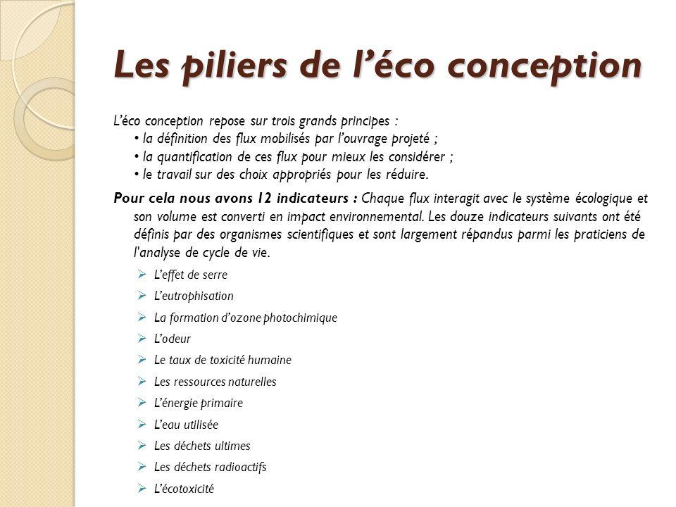 Les piliers de léco conception Léco conception repose sur trois grands principes : la définition des flux mobilisés par louvrage projeté ; la quantification de ces flux pour mieux les considérer ; le travail sur des choix appropriés pour les réduire.