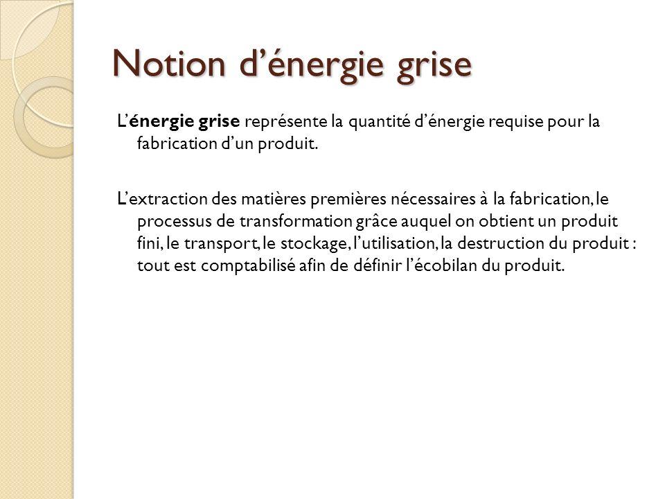 Notion dénergie grise Lénergie grise représente la quantité dénergie requise pour la fabrication dun produit.