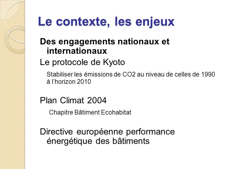 Le contexte, les enjeux Des engagements nationaux et internationaux Le protocole de Kyoto Stabiliser les émissions de CO2 au niveau de celles de 1990 à lhorizon 2010 Plan Climat 2004 Chapitre Bâtiment Ecohabitat Directive européenne performance énergétique des bâtiments
