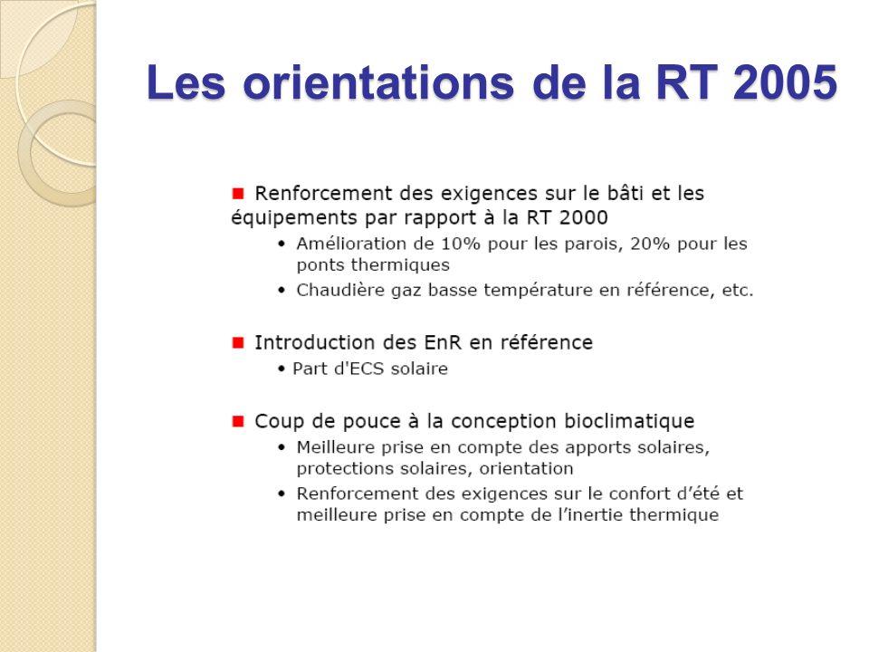 Les orientations de la RT 2005
