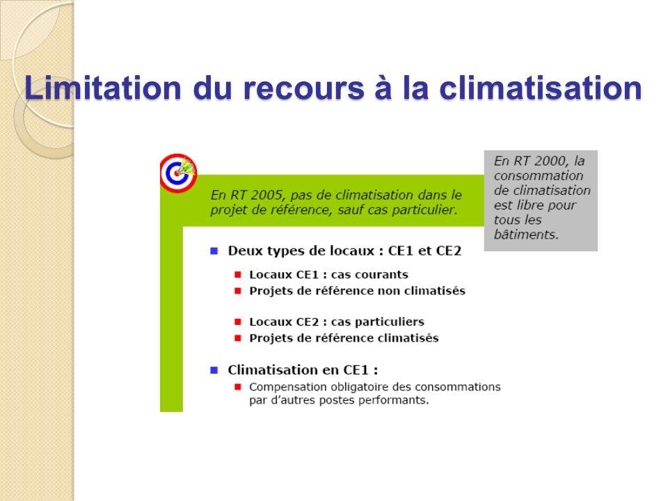 Limitation du recours à la climatisation