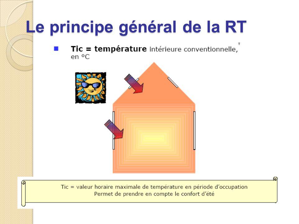 Le principe général de la RT