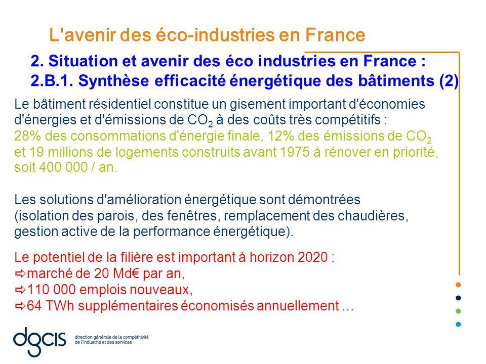 L'avenir des éco-industries en France Le bâtiment résidentiel constitue un gisement important d'économies d'énergies et d'émissions de CO 2 à des coût