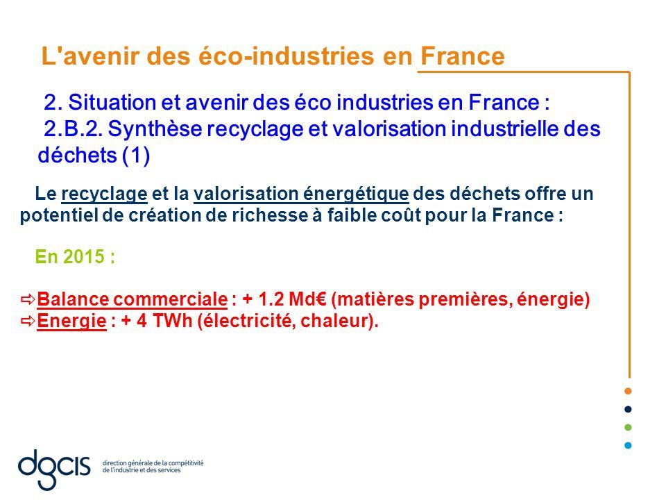2. Situation et avenir des éco industries en France : 2.B.2. Synthèse recyclage et valorisation industrielle des déchets (1) Le recyclage et la valori